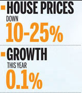 Treasury forecasts. Herald graphic
