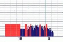 GeoNet's seismic drum readout showed the quake measuring 6.6 on the Richter Scale. Photo / Supplied