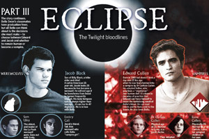 To view TimeOut's full PDFs of the 'Twilight' bloodlines, click on the links to the right of the article. Graphic / NZ Herald