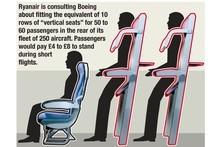 Source / Ryanair, Herald Graphic