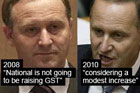 In 2008 John Key said: 'National is not going to be raising GST.' Yesterday he said it was 'considering a modest increase'. Photos / nzherald.co.nz video / Mark Mitchell