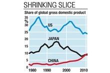 Source / Bloomberg, Herald Graphic