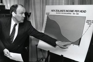Capital gains has been so politically toxic that even the reforming 1980s Labour government could only produce a paper on it by David Caygill. File photo / NZ Herald