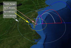 Nasa plans on launching five rockets in five minutes to study the high altitude jet stream. Photo / NASA