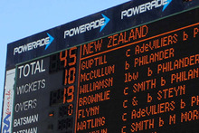 New Zealand's total of 45 was their worst against South Africa. Photo / Getty Images