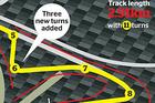 Pukekohe Park Raceway explained.