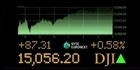 New Stock Market milestone: Dow 15,000 