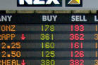 The NZX 50 fell 35.45 points, or 0.8 per cent, to 4363.07.