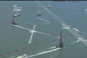 TV viewers have never had it so good when it comes to understanding sailing. Photo / Liveline Graphics