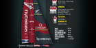 America's Cup: All you need to know