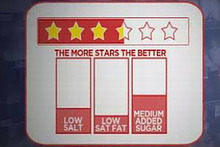One expert fears the voluntary system may be dominated by Australian food industry pressure for even unhealthy foods to get a star. Photo / Supplied