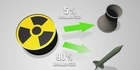 Watch: Animation: Making a nuclear weapon