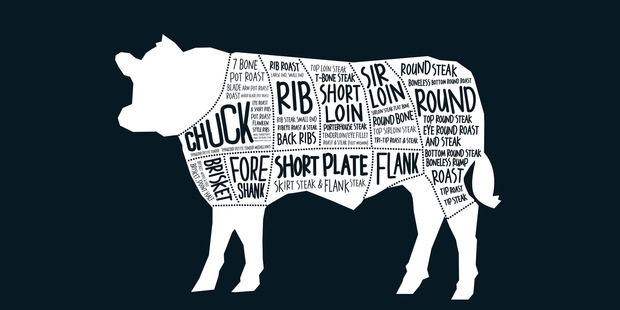 The various cuts of meat taken from a cow.