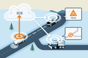 When it hits an icy patch, the Volvo test car sends that data to a central hub.