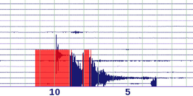 A GeoNet seismometer shows the 6.5 magnitude quake. Photo / GeoNet