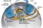 The polar vortex is disrupted when the ocean radiates excess heat caused by melting ice back to the atmosphere.