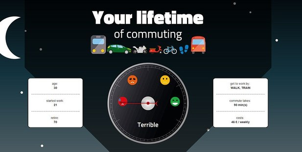 The calculator will work out if your commute is terrible or a breeze.