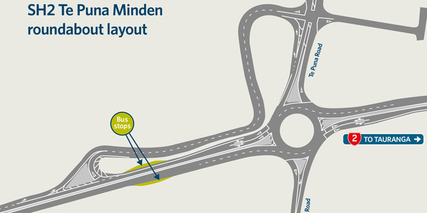 A layout plan of the new roundabout on SH2 at Te Puna. Photo/NZ Transport Agency