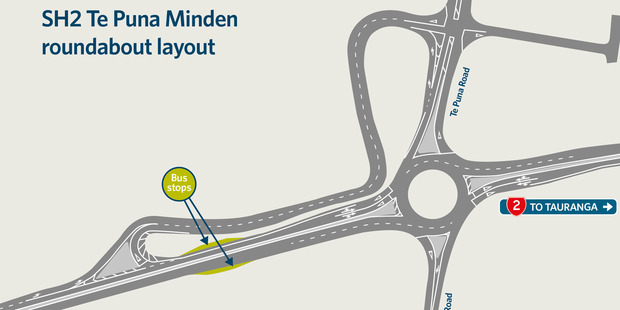 Work has begun on the new $5.2 million roundabout on State Highway 2 in Te Puna. Photo/supplied