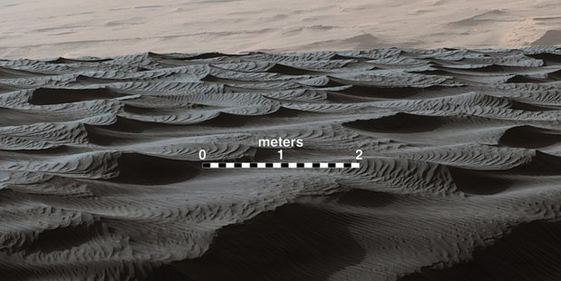Wind-sculpted sand ripples on Mars mimic water-caused ones on Earth. Photo / Nasa
