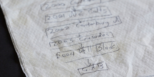A recreation of the napkin containing Richie McCaw's All Blacks plans.