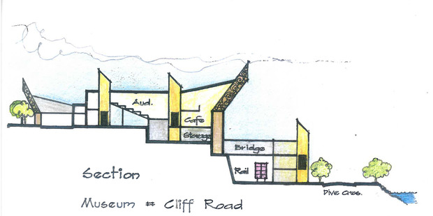 How Tauranga's museum could look if the council opted for Cliff Rd