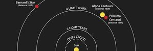 What 'Proxima b' planetary discovery means