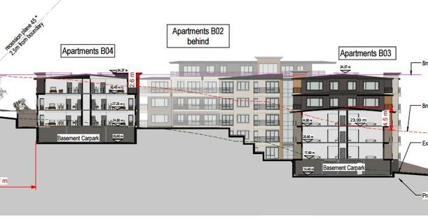 A building plan cross-section showing Ryman's plans. Image/Ryman Healthcare