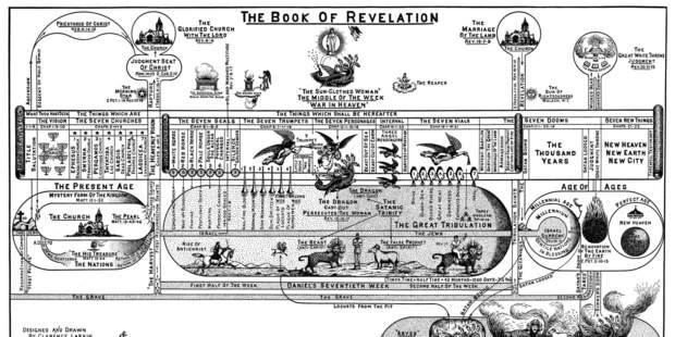 Larkin's intricate charts provided interpreted complex biblical prophecies.