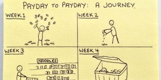 The perils of spending too much on payday were depicted in this increasingly depressing four-part doodle by artist Charles Hutton. Photo / Instagram @instachaaz