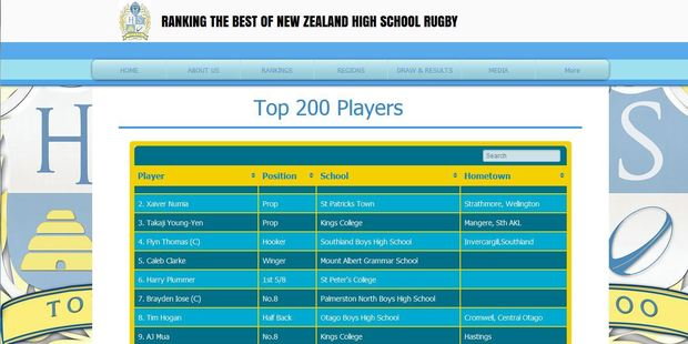 Herschel Fruean's site has been a popular addition to the schoolboy rugby scene, though he has faced criticism for his methodology.