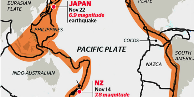 The Pacific Ring of Fire. Source / Graphic News