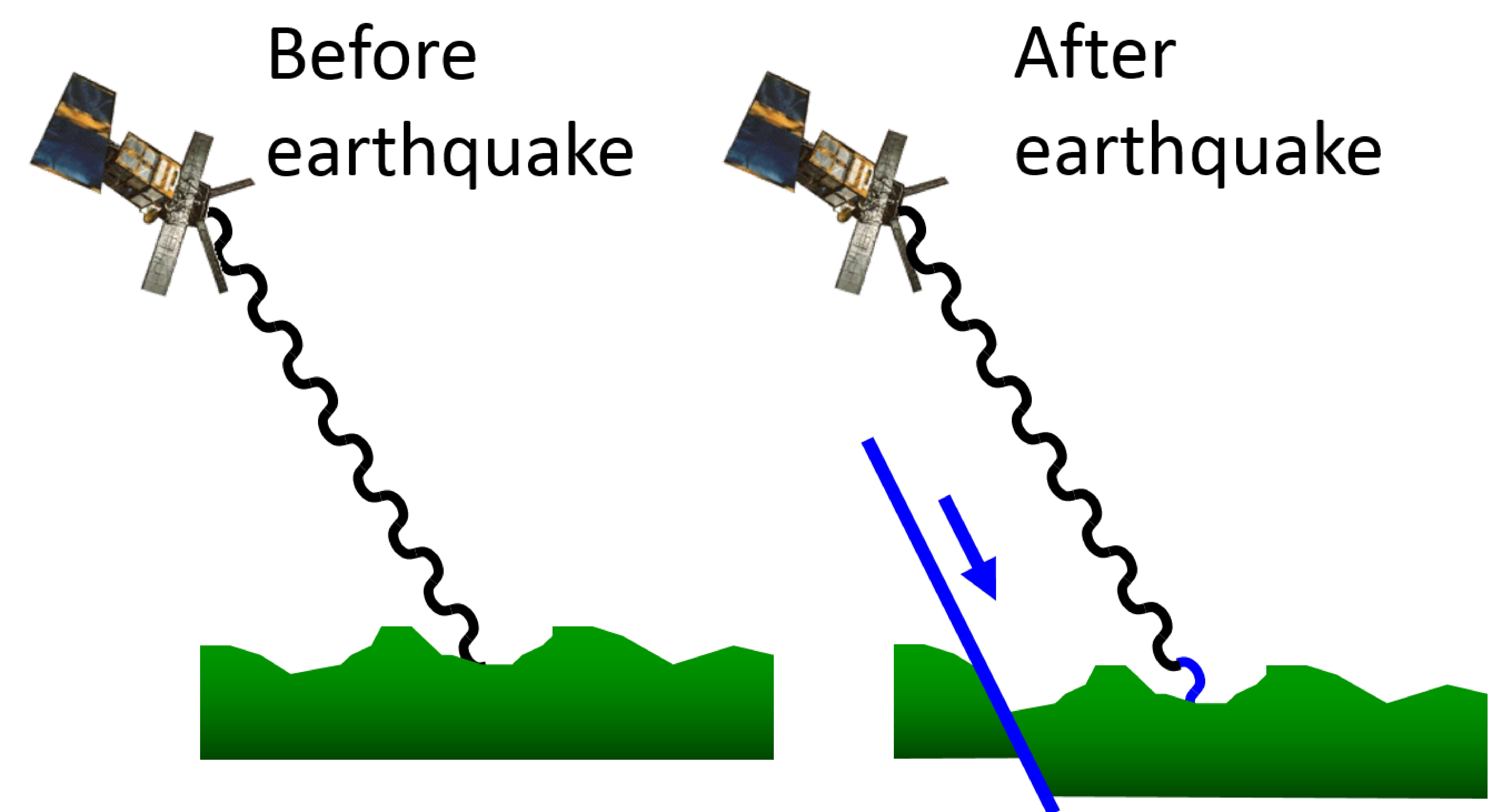 This image depicts the quake's impacts as measured by InSAR data. Source / GeoNet