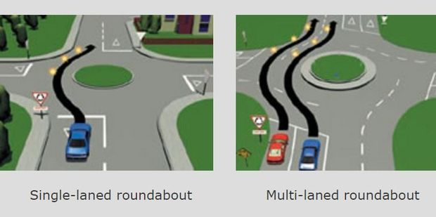 Other examples of how to indicate properly at a roundabout. Photo / NZTA