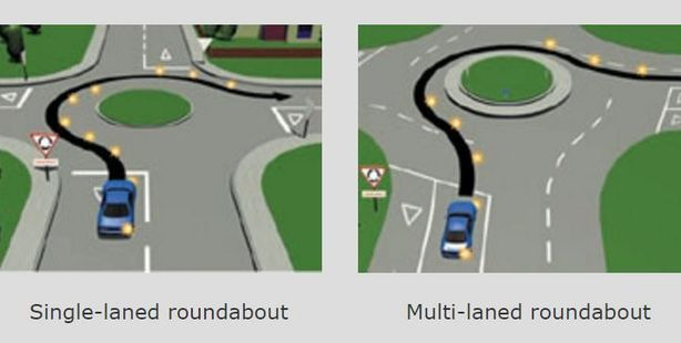 How to indicate at a roundabout. Photo / NZTA