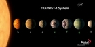 Watch: Watch: Nasa discovers new solar system