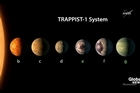 Nasa have discovered six inner planets which can support life - not too hot and not too cold. YouTube / Global News