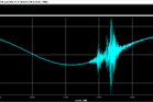 """This image shows the slight """"wobble"""" the earthquake caused to the Large Hadron Collider's beam orbit. Image / Twitter"""