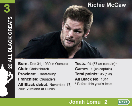 20 All Black Greats: 3 Richard Hugh McCaw, Born: December 31, 1980 in Oamaru, Club : Christchurch, Province: 